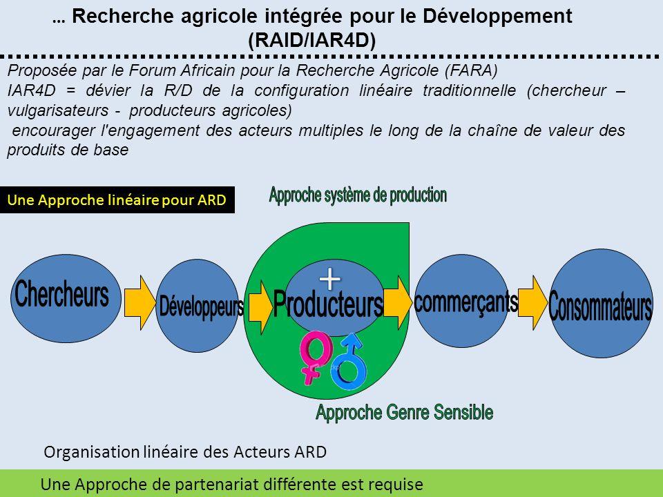 … Recherche agricole intégrée pour le Développement (RAID/IAR4D)