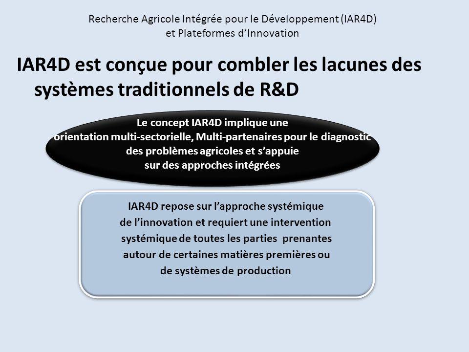 Recherche Agricole Intégrée pour le Développement (IAR4D) et Plateformes d'Innovation