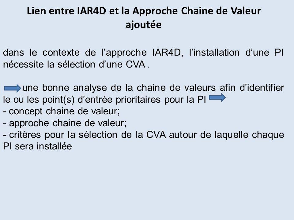 Lien entre IAR4D et la Approche Chaine de Valeur ajoutée