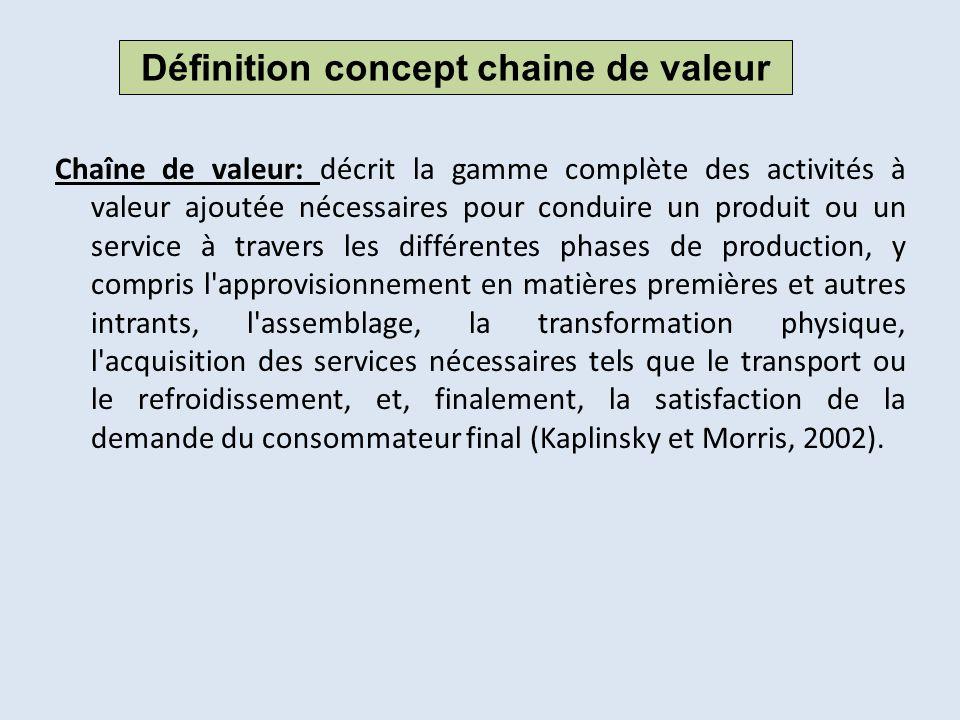 Définition concept chaine de valeur