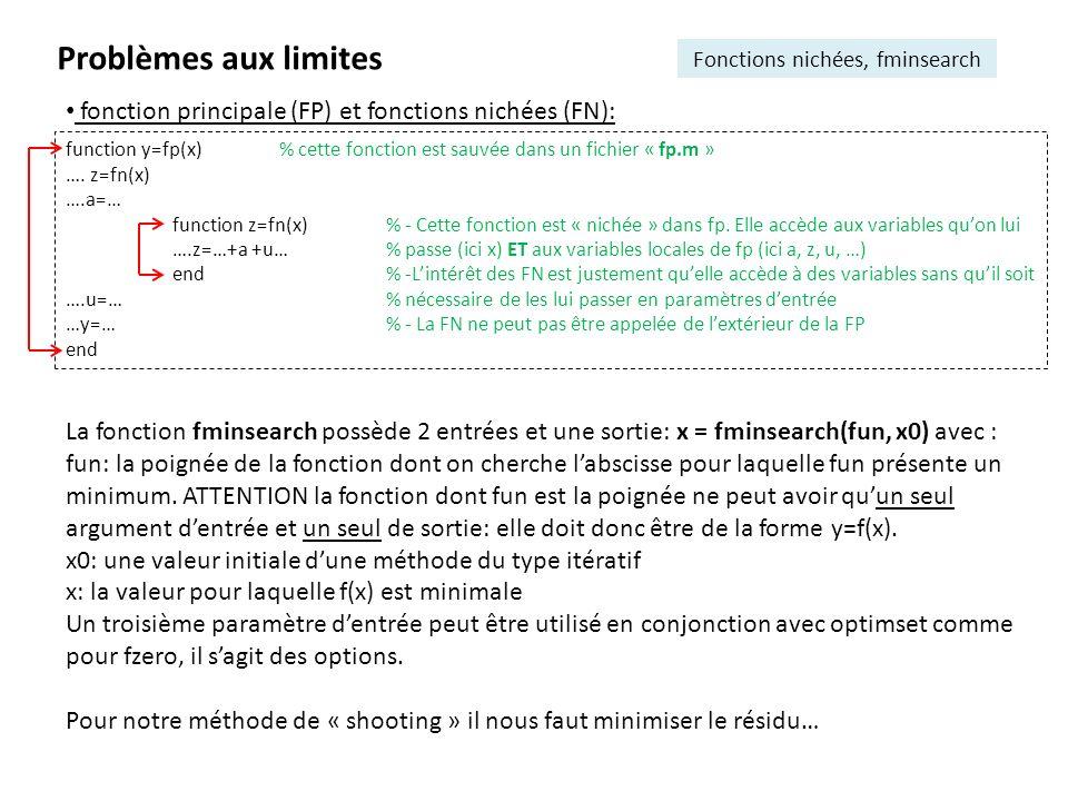 Problèmes aux limites Fonctions nichées, fminsearch. fonction principale (FP) et fonctions nichées (FN):