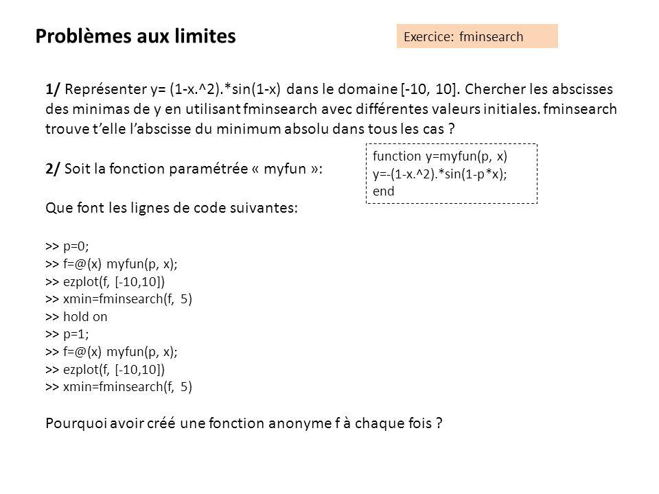 Problèmes aux limites Exercice: fminsearch.