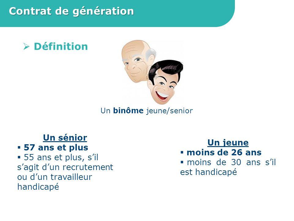 Contrat de génération Définition Un sénior 57 ans et plus Un jeune