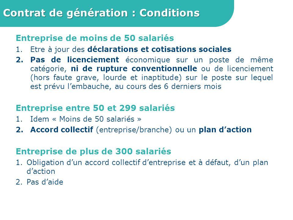 Contrat de génération : Conditions