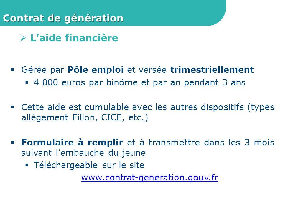 Contrat de génération L'aide financière