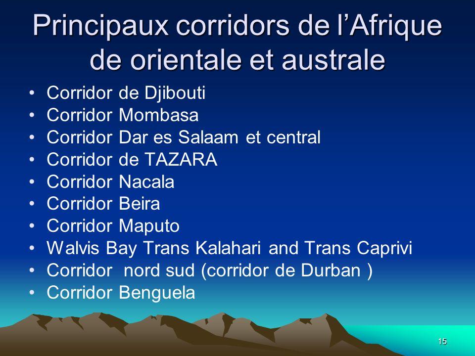 Principaux corridors de l'Afrique de orientale et australe