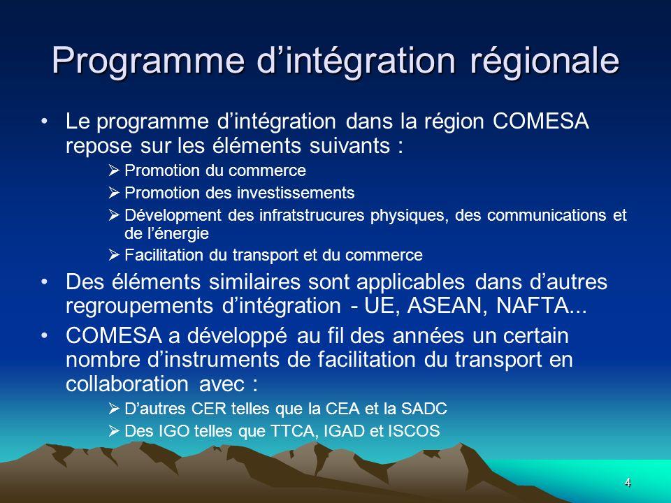 Programme d'intégration régionale