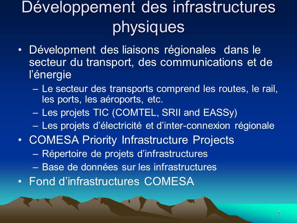 Développement des infrastructures physiques
