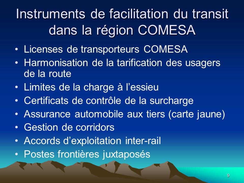 Instruments de facilitation du transit dans la région COMESA