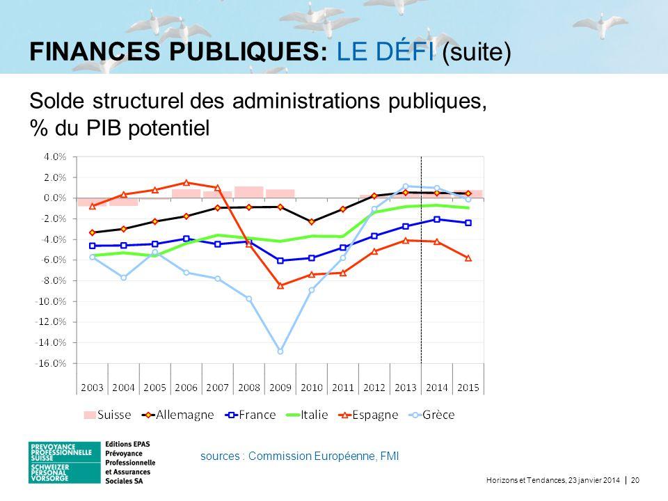 FINANCES PUBLIQUES: LE DÉFI (suite)