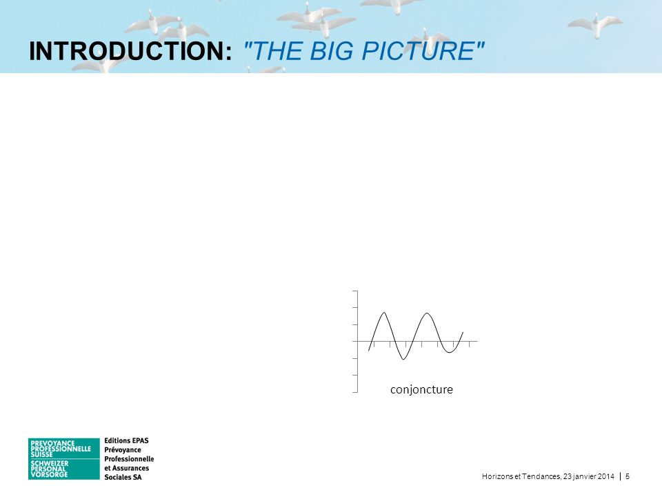 INTRODUCTION: THE BIG PICTURE