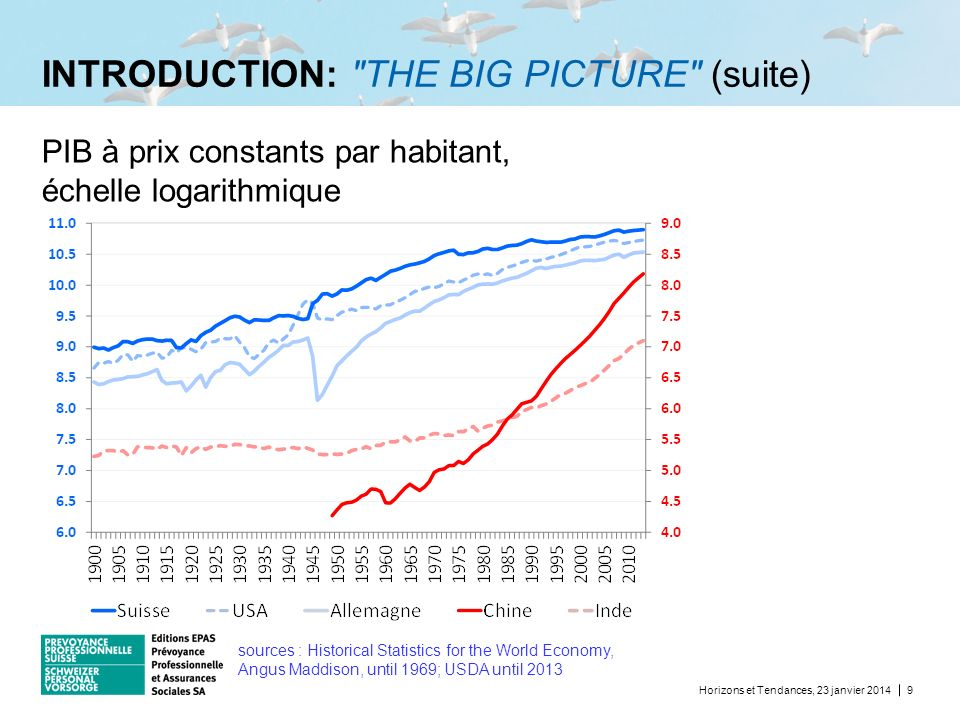 INTRODUCTION: THE BIG PICTURE (suite)