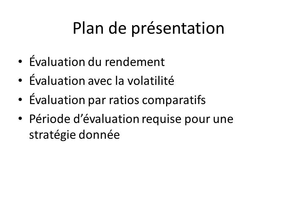 Plan de présentation Évaluation du rendement