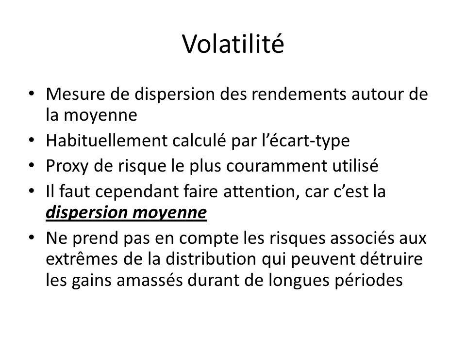 Volatilité Mesure de dispersion des rendements autour de la moyenne
