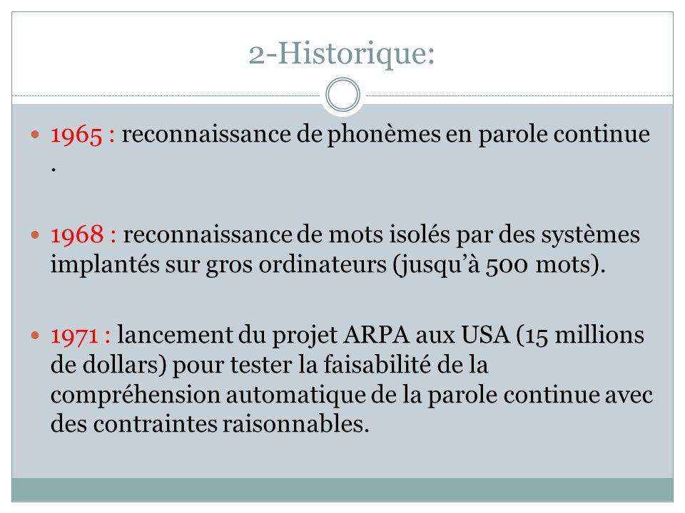 2-Historique: 1965 : reconnaissance de phonèmes en parole continue .