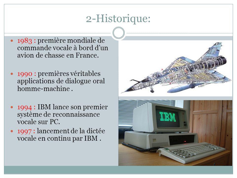 2-Historique: 1983 : première mondiale de commande vocale à bord d'un avion de chasse en France.