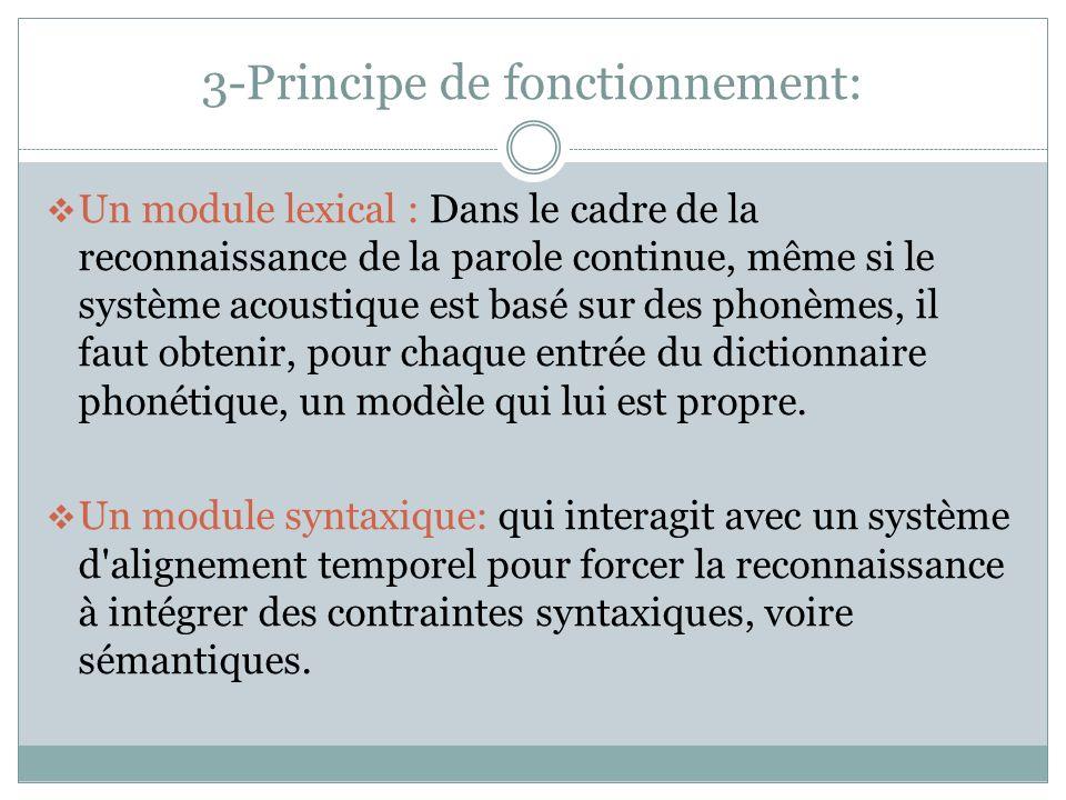 3-Principe de fonctionnement: