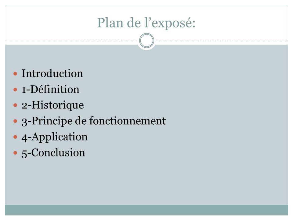 Plan de l'exposé: Introduction 1-Définition 2-Historique