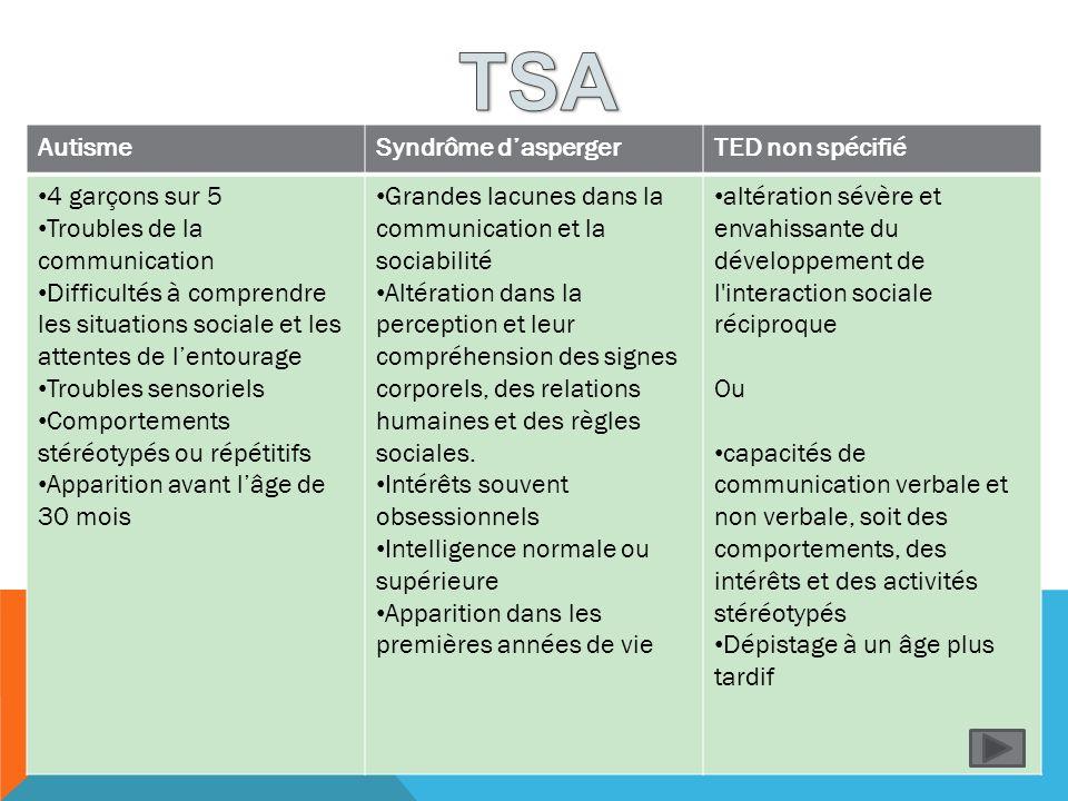 TSA Autisme Syndrôme d'asperger TED non spécifié 4 garçons sur 5