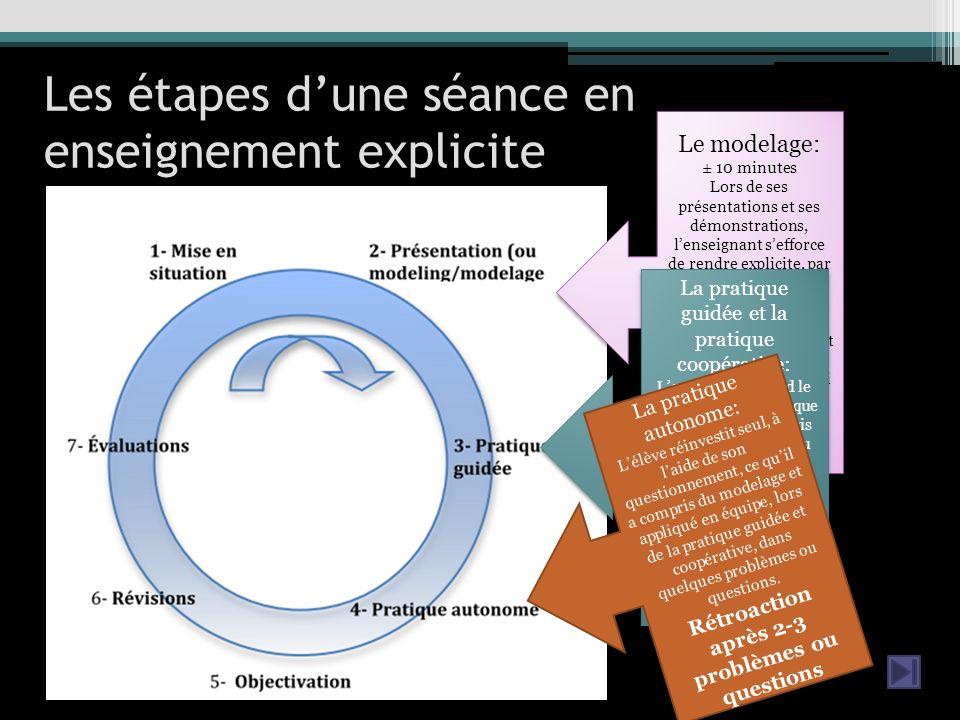 Les étapes d'une séance en enseignement explicite