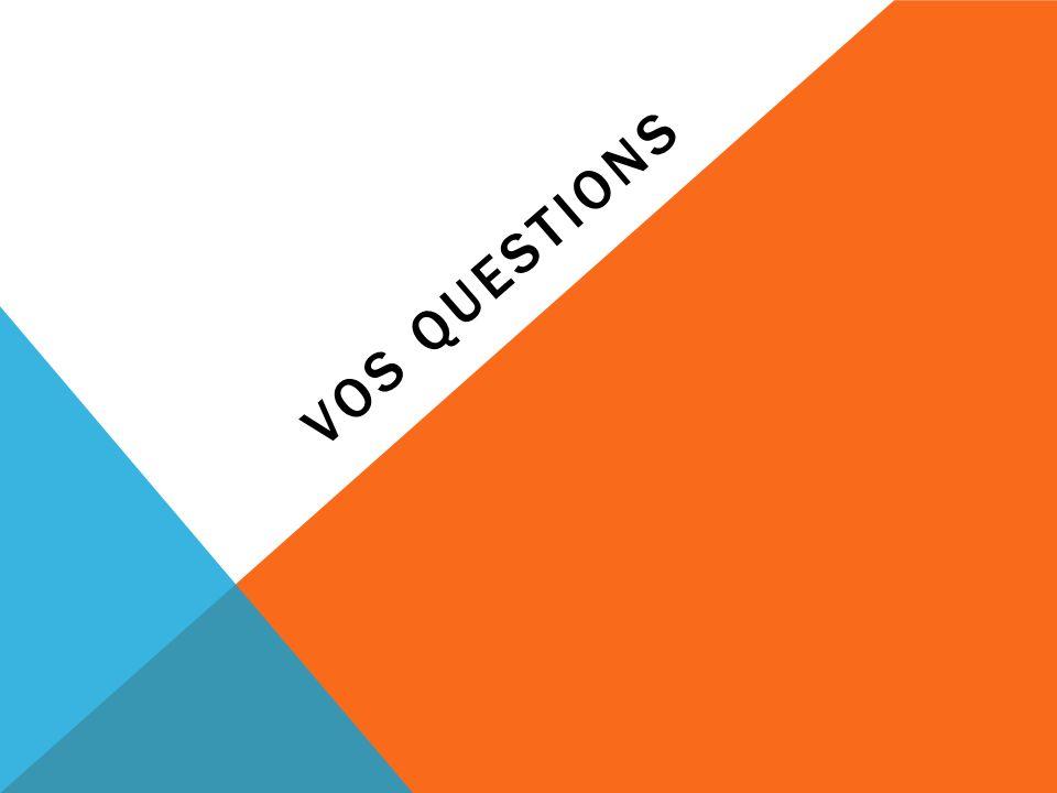 Vos questions