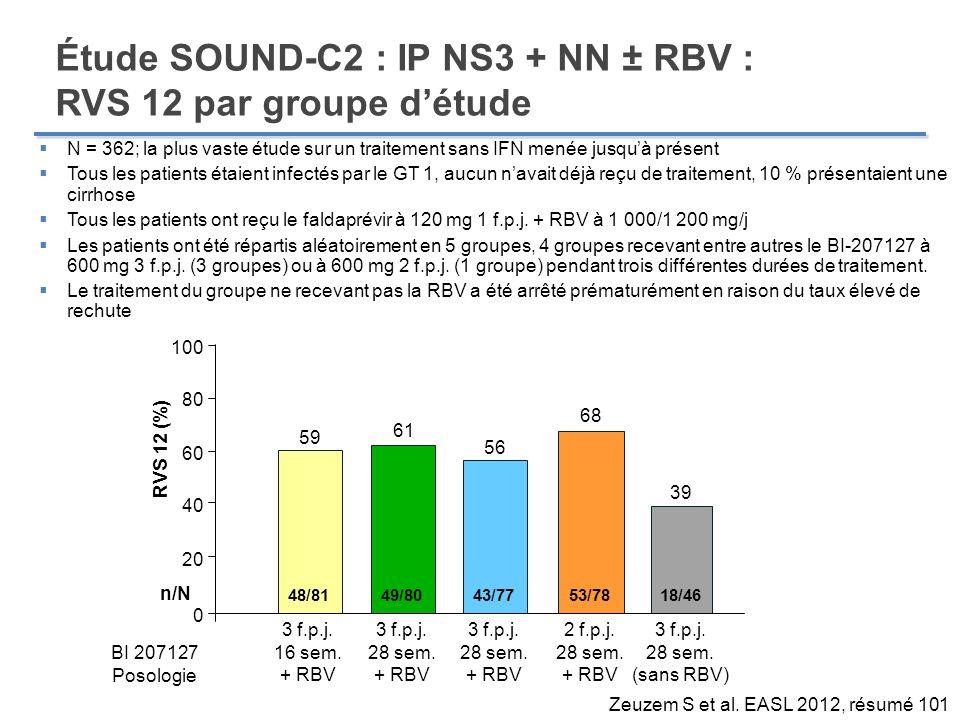 Étude SOUND-C2 : IP NS3 + NN ± RBV : RVS 12 par groupe d'étude