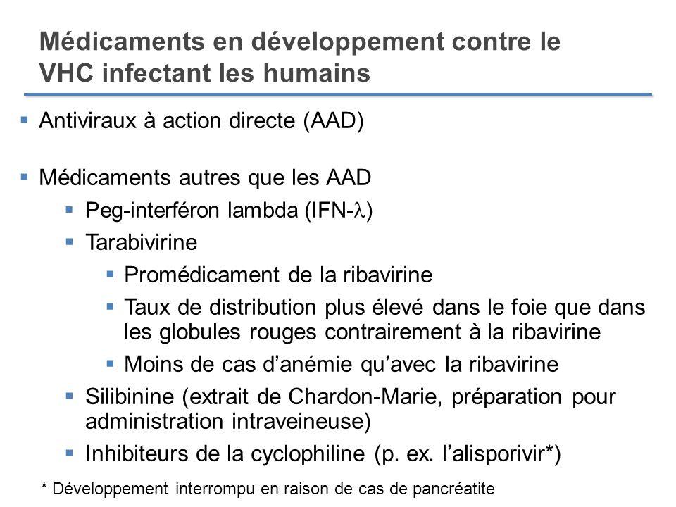 Médicaments en développement contre le VHC infectant les humains