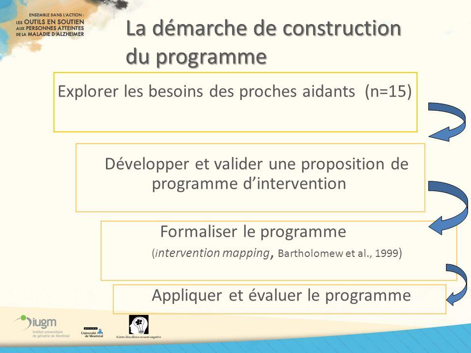 La démarche de construction du programme