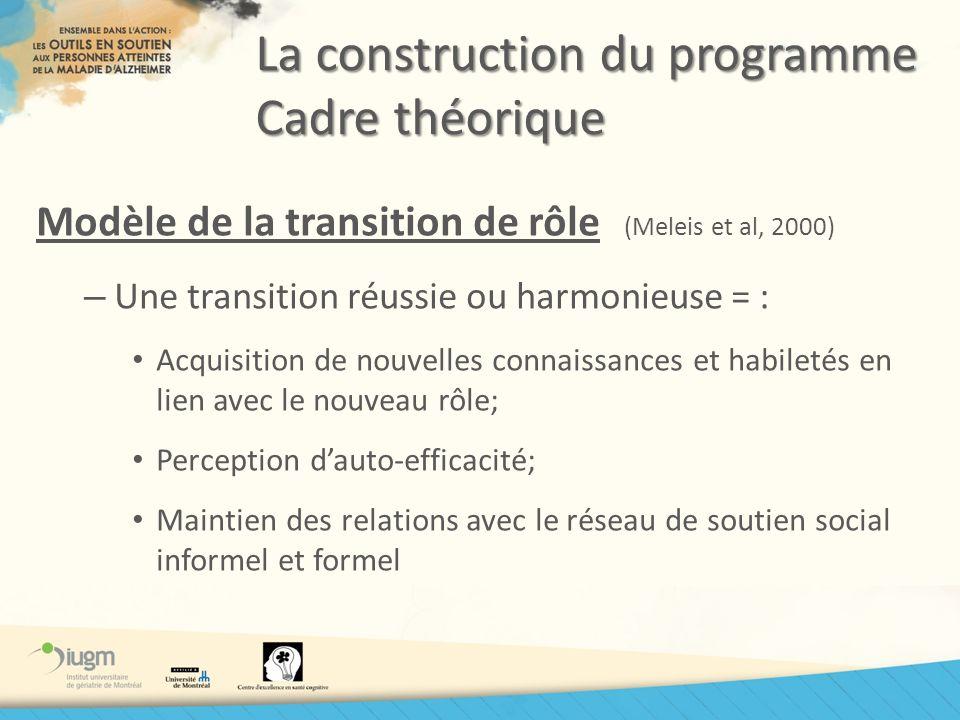 La construction du programme Cadre théorique