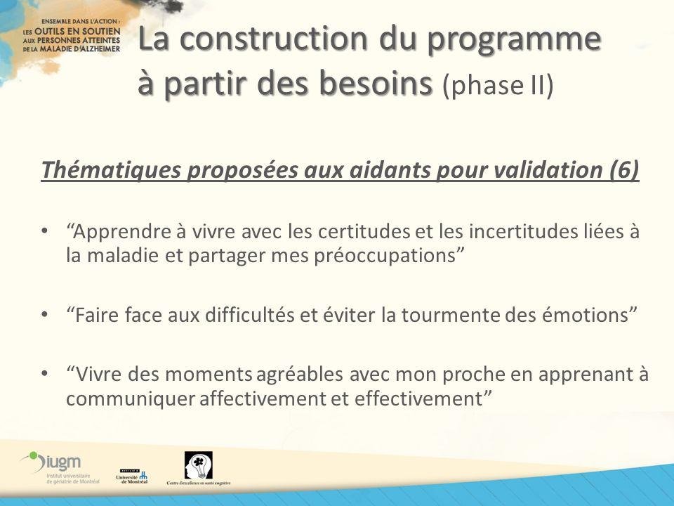 La construction du programme à partir des besoins (phase II)