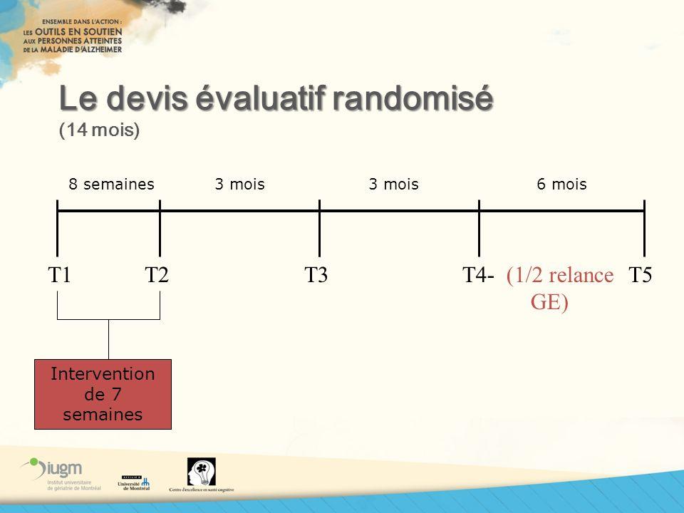 Le devis évaluatif randomisé (14 mois)