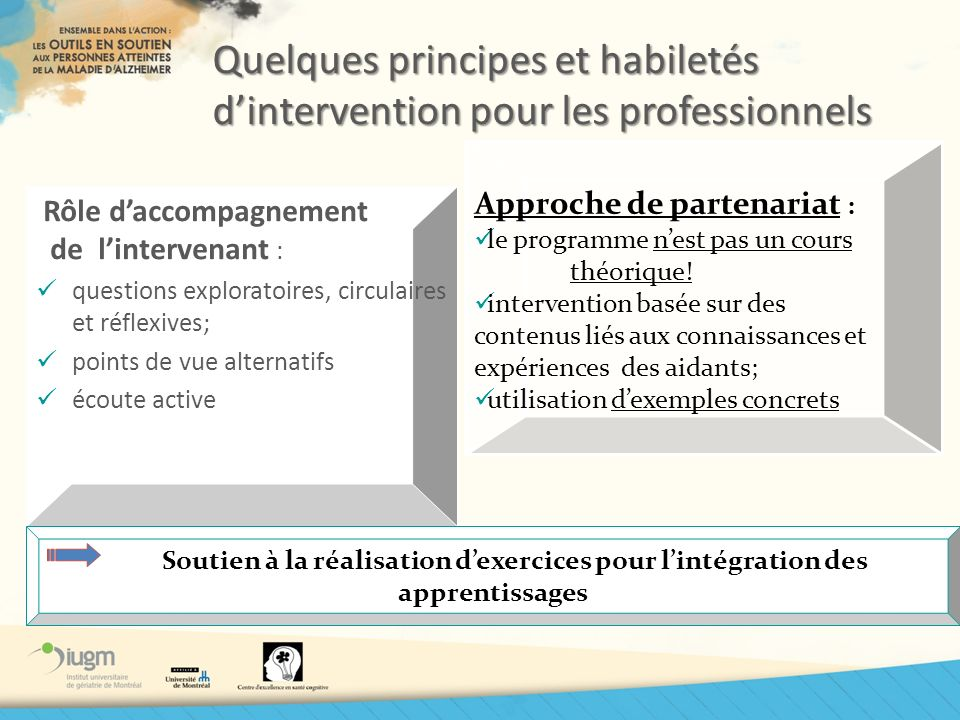 Quelques principes et habiletés d'intervention pour les professionnels
