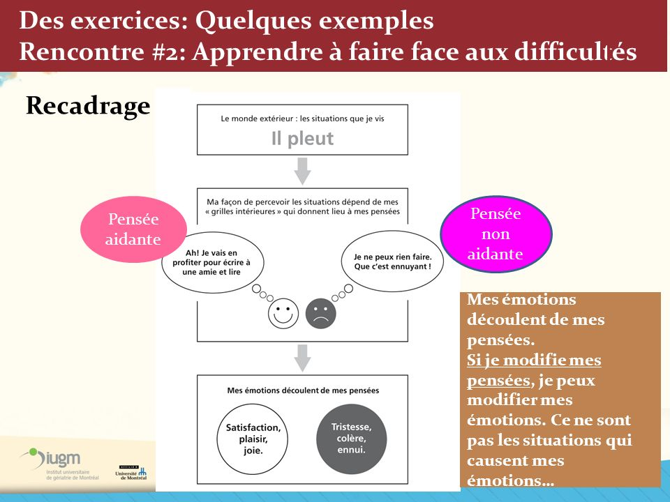Des exercices: Quelques exemples