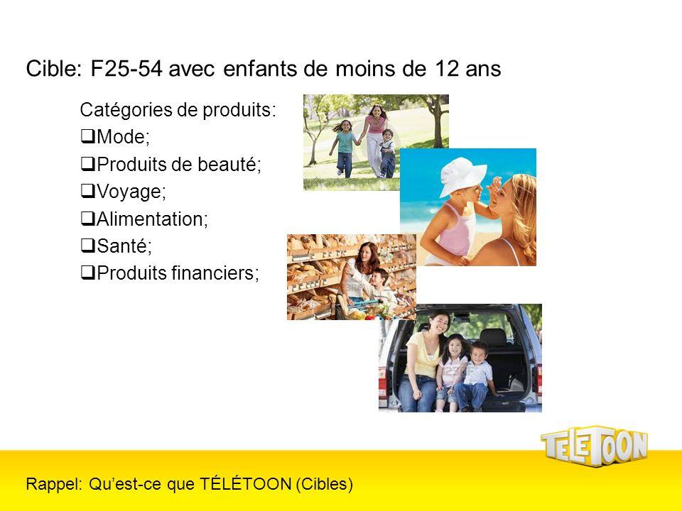Cible: F25-54 avec enfants de moins de 12 ans