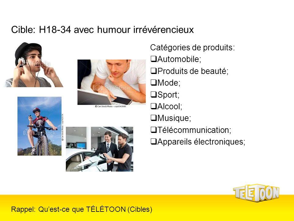 Cible: H18-34 avec humour irrévérencieux