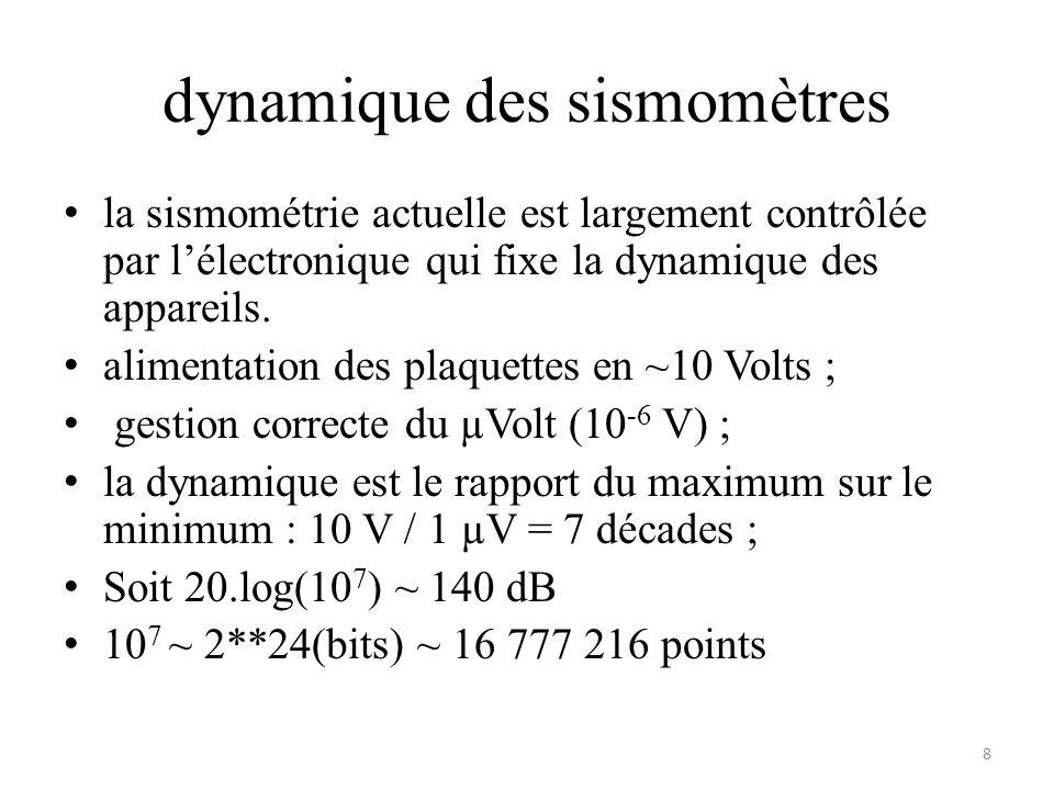 dynamique des sismomètres