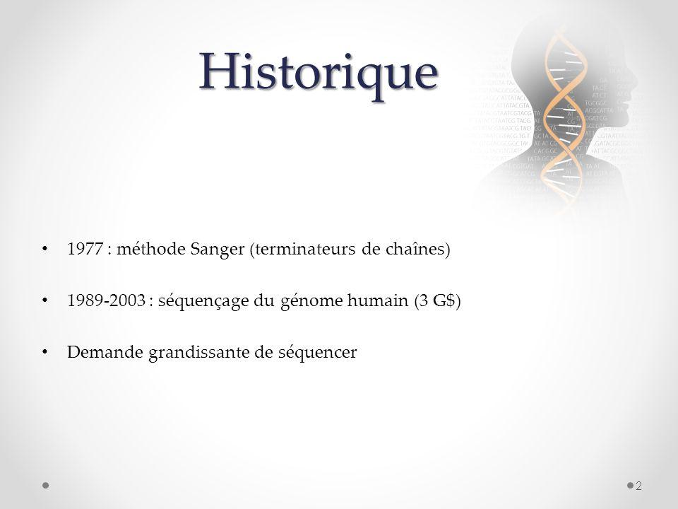 Historique 1977 : méthode Sanger (terminateurs de chaînes)