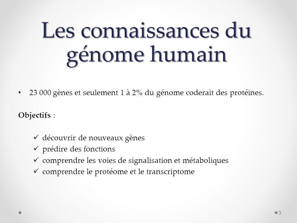 Les connaissances du génome humain