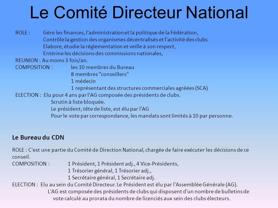 Le Comité Directeur National