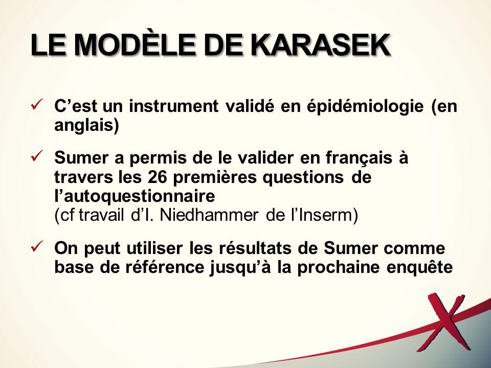 LE MODÈLE DE KARASEK C'est un instrument validé en épidémiologie (en anglais)