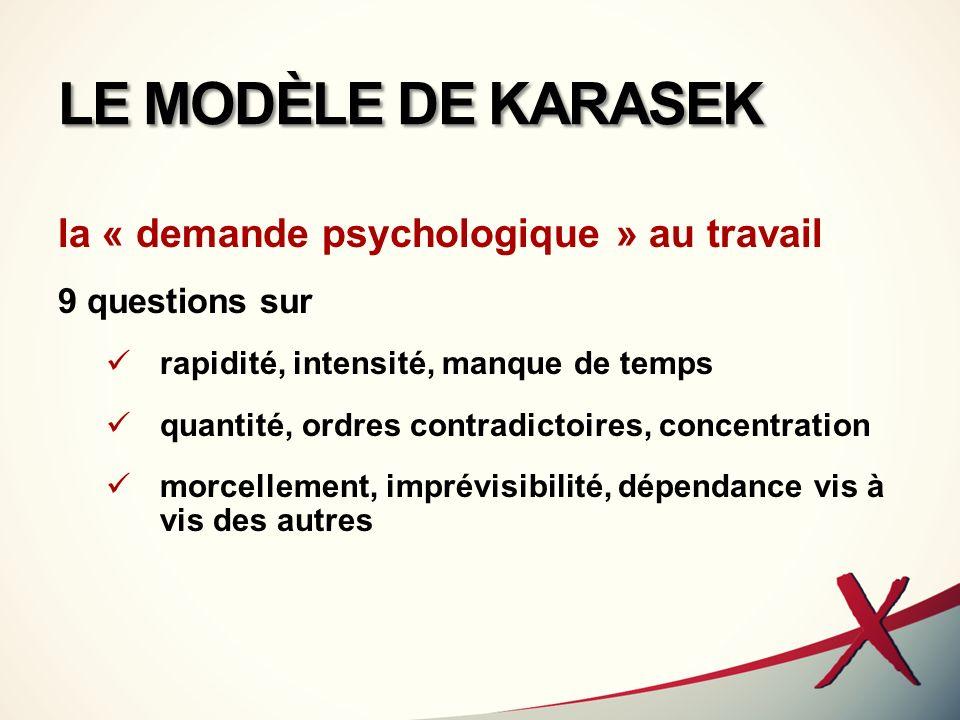 LE MODÈLE DE KARASEK la « demande psychologique » au travail