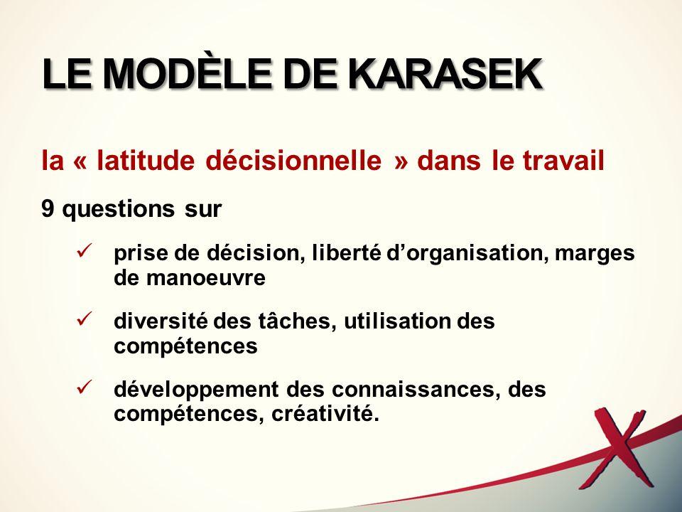 LE MODÈLE DE KARASEK la « latitude décisionnelle » dans le travail
