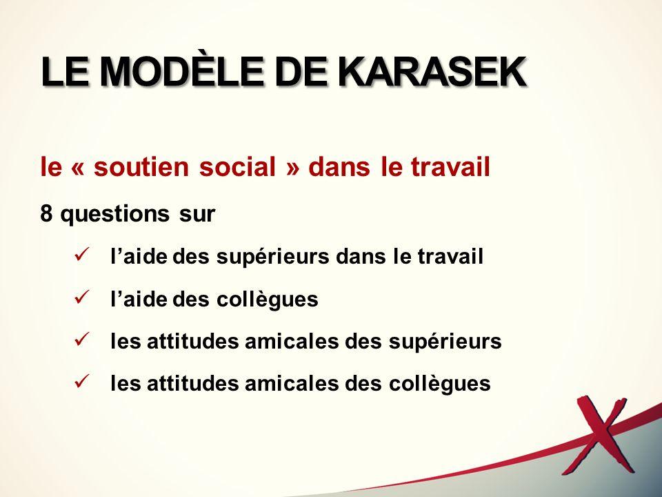 LE MODÈLE DE KARASEK le « soutien social » dans le travail