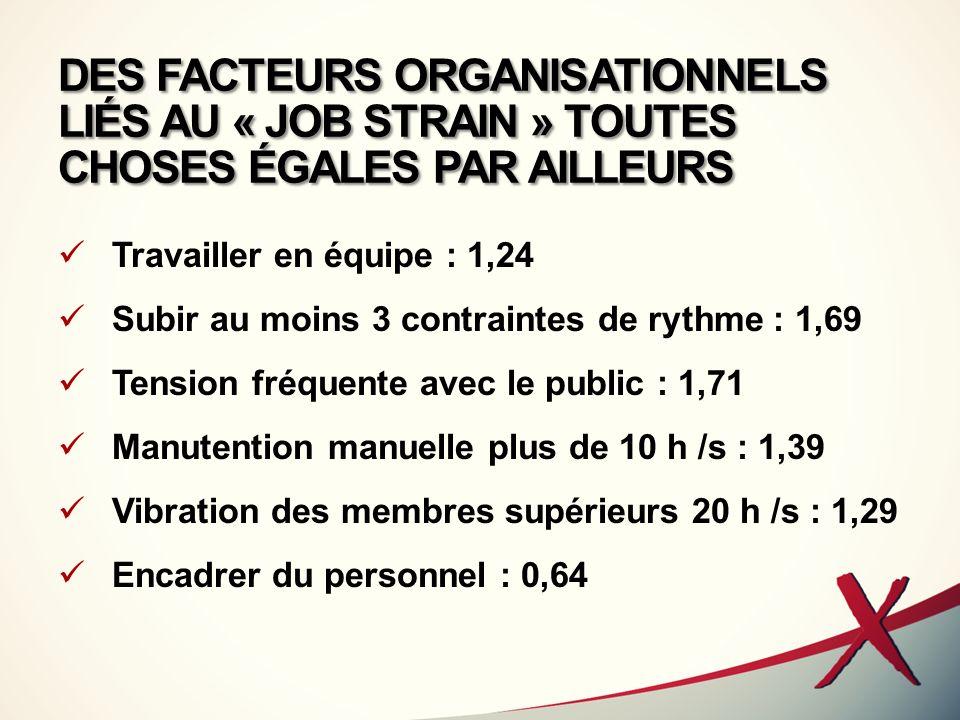 DES FACTEURS ORGANISATIONNELS LIÉS AU « JOB STRAIN » TOUTES CHOSES ÉGALES PAR AILLEURS