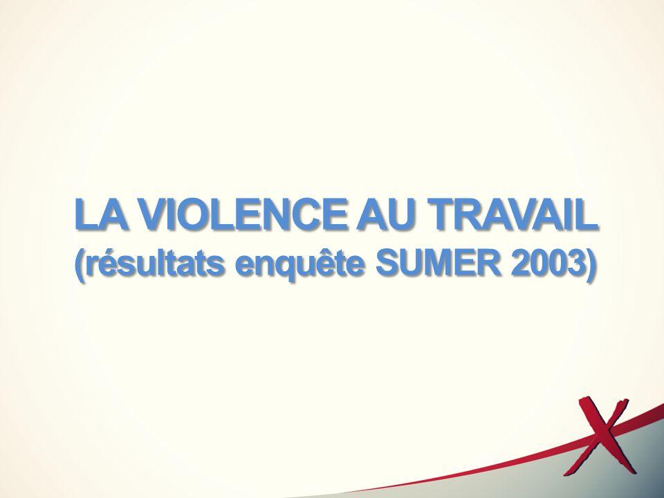 LA VIOLENCE AU TRAVAIL (résultats enquête SUMER 2003)