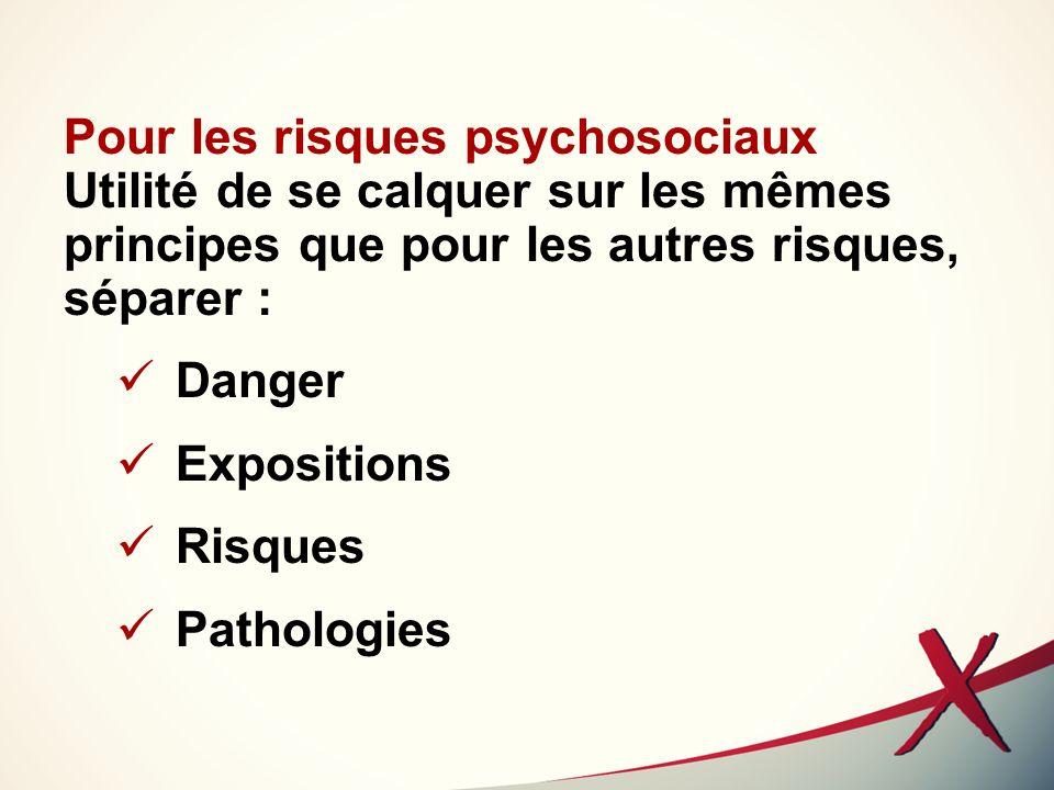 Pour les risques psychosociaux Utilité de se calquer sur les mêmes principes que pour les autres risques, séparer :