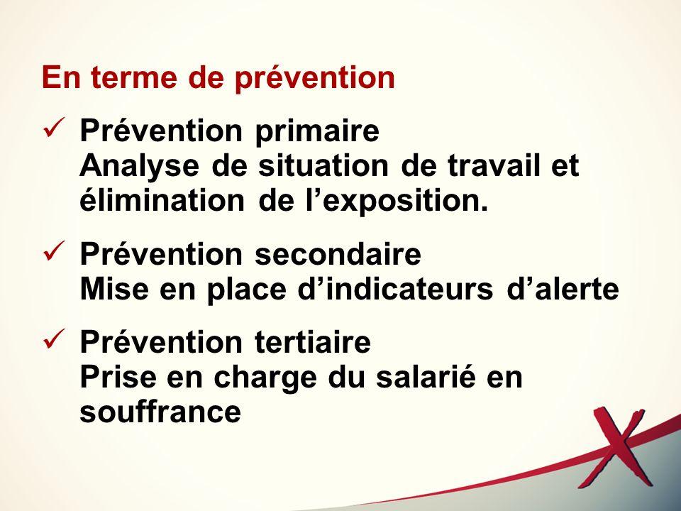 En terme de prévention Prévention primaire Analyse de situation de travail et élimination de l'exposition.