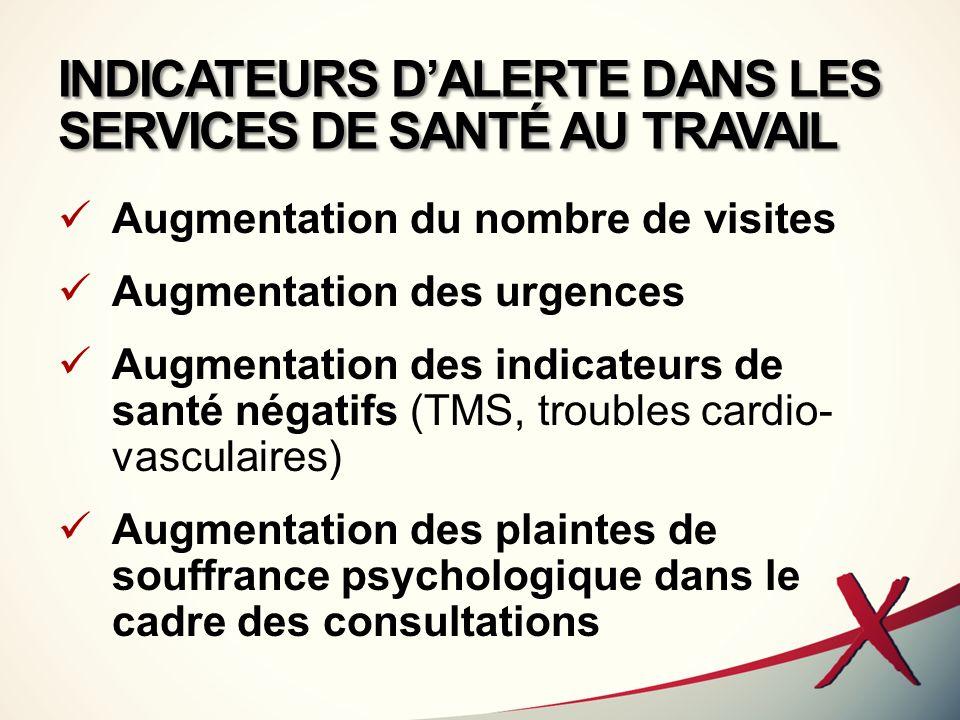 INDICATEURS D'ALERTE DANS LES SERVICES DE SANTÉ AU TRAVAIL