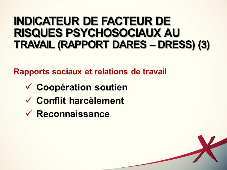 INDICATEUR DE FACTEUR DE RISQUES PSYCHOSOCIAUX AU TRAVAIL (RAPPORT DARES – DRESS) (3)
