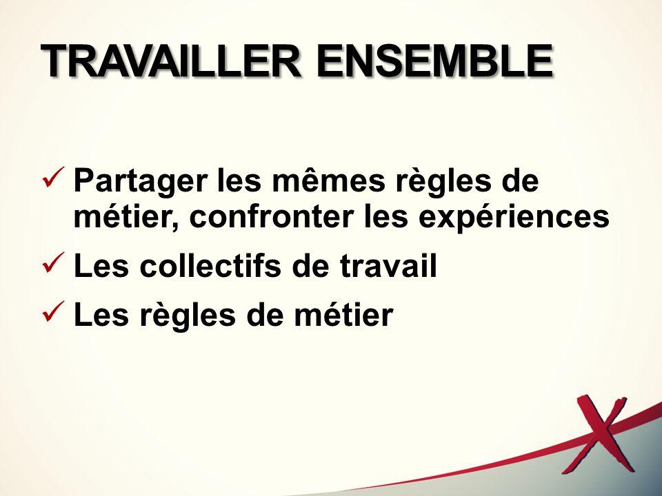 TRAVAILLER ENSEMBLE Partager les mêmes règles de métier, confronter les expériences. Les collectifs de travail.